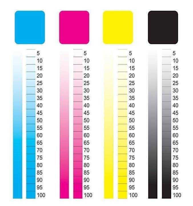 CMYK - Colour Chart